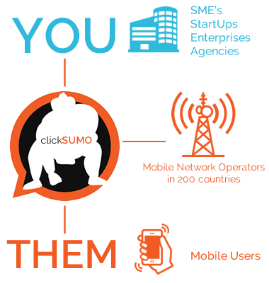 clickSUMO Low cost Bulk SMS