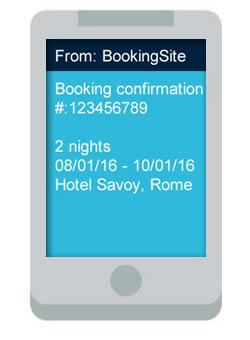 clickSUMO SMS Use Case: Booking Confirmations